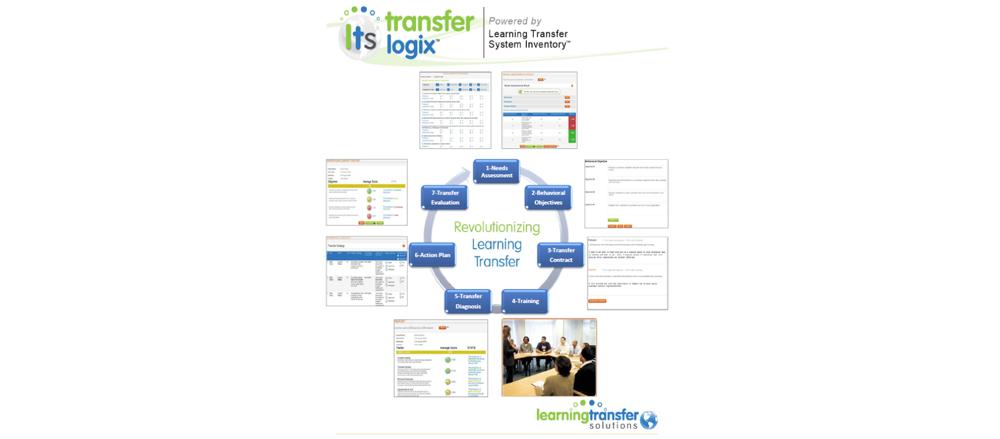 transfer logix